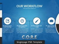 CORE, Multipurpose One Page PSD Template